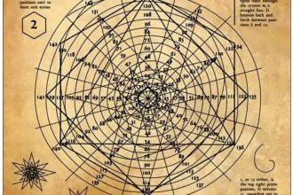 Nikola Tesla ve 3 6 9 Rakamlarının Gizemleri!